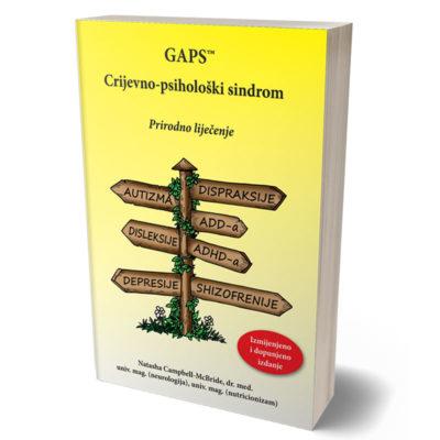 gaps 2